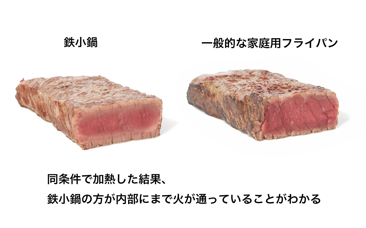 Tetsu Konabe 鉄小鍋
