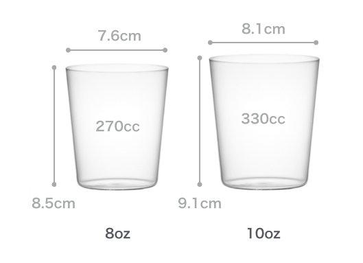 サイズと容量 コンパクト オールド