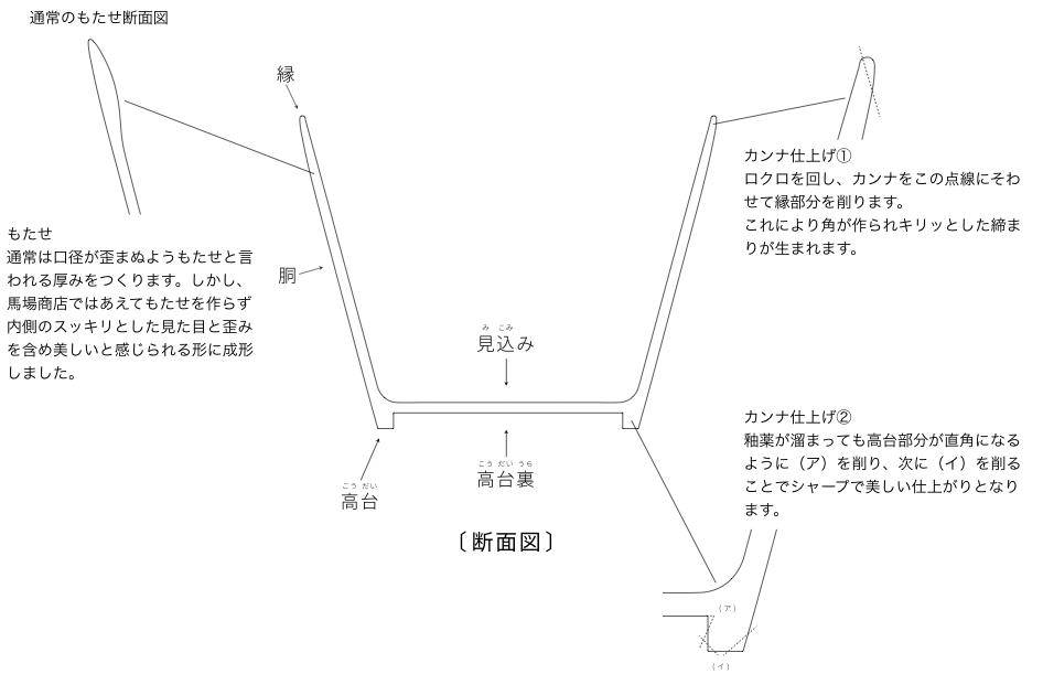 BAR BAR(馬場商店) 鳥獣戯画